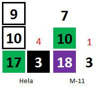 M11_Hela_Dials